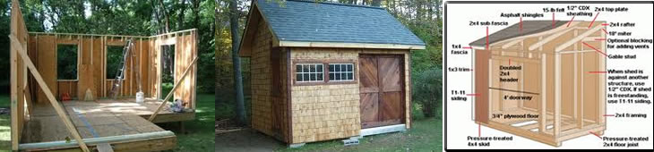 Download 500 Shed Plans And Woodworking Plans Outdoor